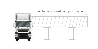 extrusion welding